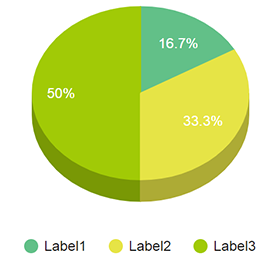 3D Pie Chart widget for Articulate Storyline and Adobe Captivate